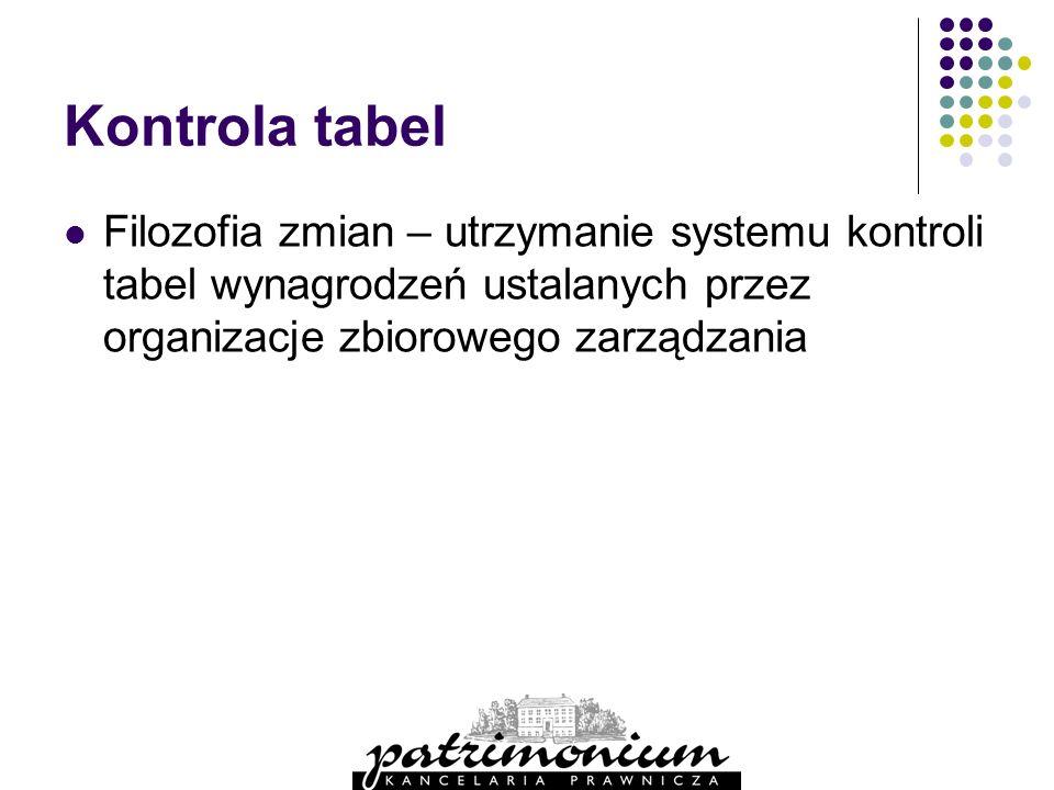 Kontrola tabel Filozofia zmian – utrzymanie systemu kontroli tabel wynagrodzeń ustalanych przez organizacje zbiorowego zarządzania.