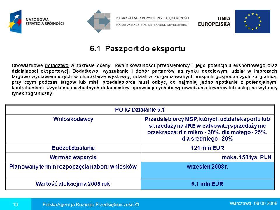 6.1 Paszport do eksportu PO IG Działanie 6.1 Wnioskodawcy