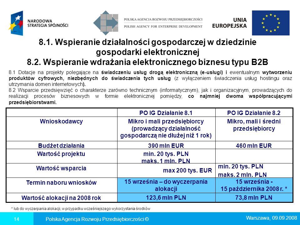 8.1. Wspieranie działalności gospodarczej w dziedzinie gospodarki elektronicznej 8.2. Wspieranie wdrażania elektronicznego biznesu typu B2B