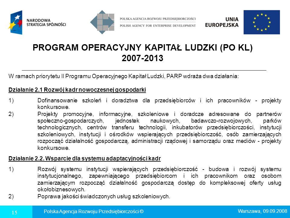 PROGRAM OPERACYJNY KAPITAŁ LUDZKI (PO KL) 2007-2013