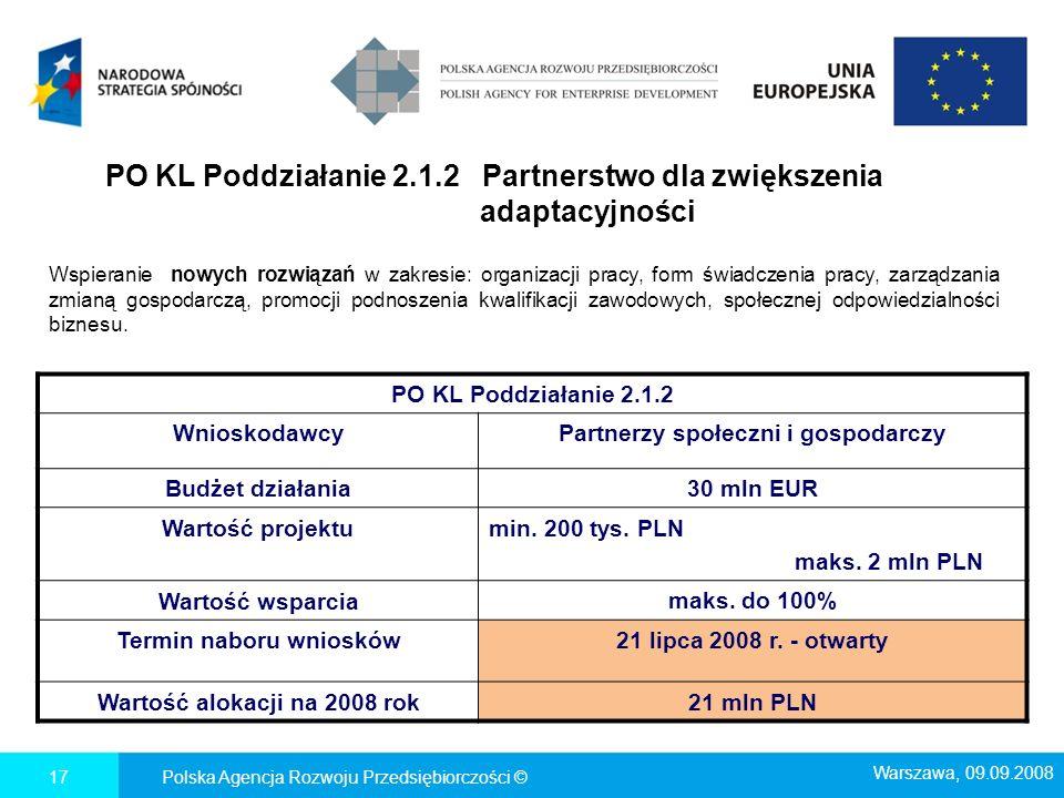 PO KL Poddziałanie 2.1.2 Partnerstwo dla zwiększenia adaptacyjności