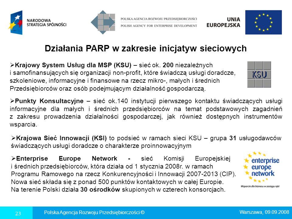 Działania PARP w zakresie inicjatyw sieciowych