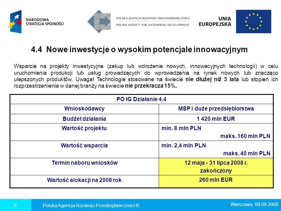 4.4 Nowe inwestycje o wysokim potencjale innowacyjnym