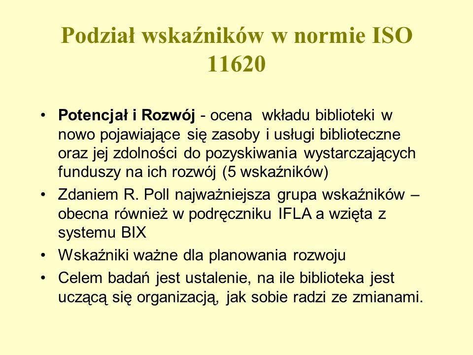 Podział wskaźników w normie ISO 11620