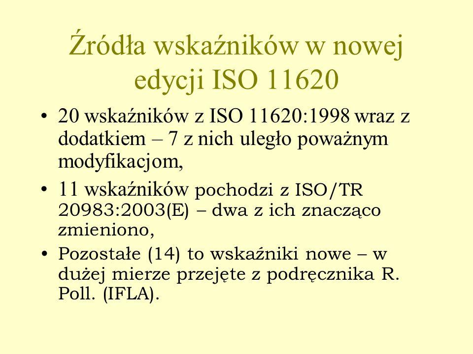 Źródła wskaźników w nowej edycji ISO 11620