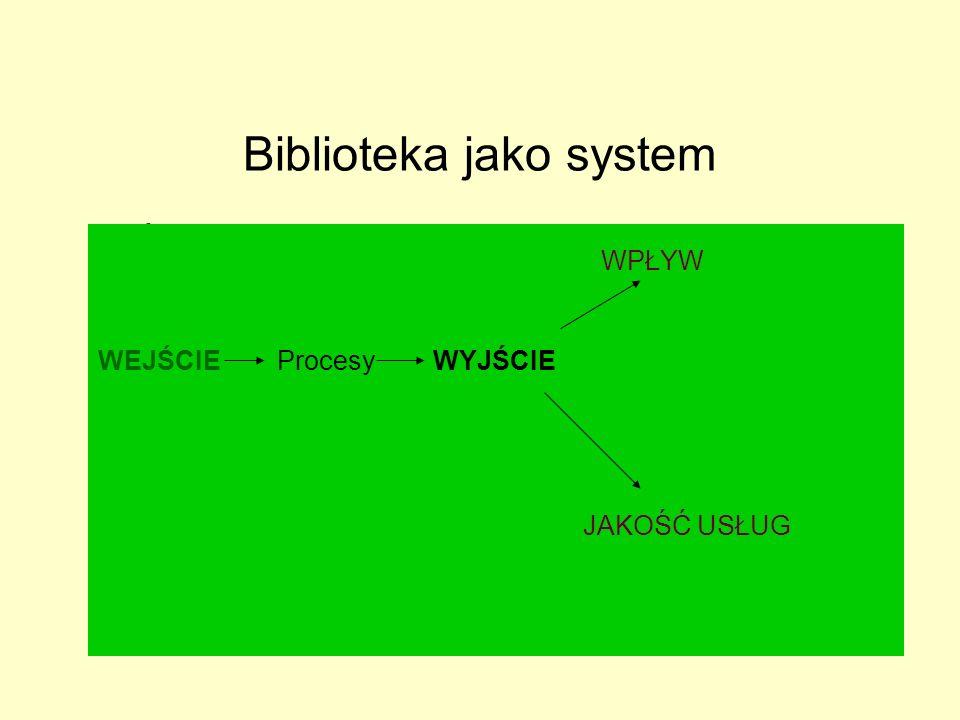 Biblioteka jako system