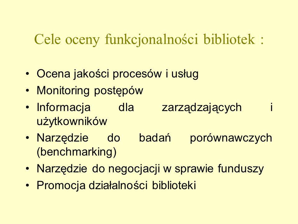 Cele oceny funkcjonalności bibliotek :