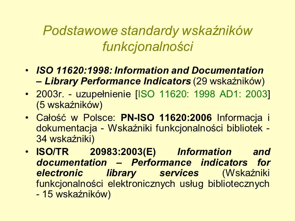 Podstawowe standardy wskaźników funkcjonalności