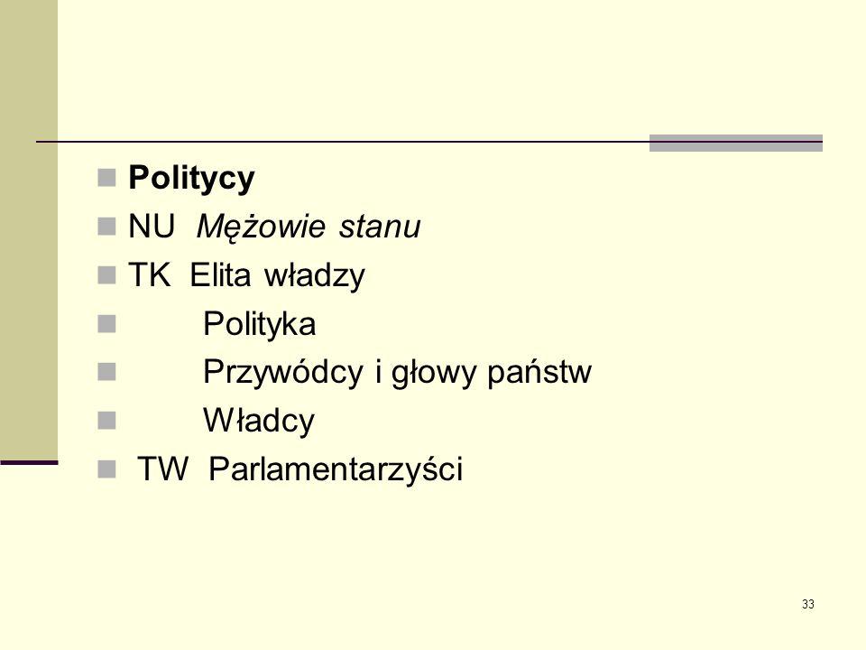 Politycy NU Mężowie stanu. TK Elita władzy. Polityka.