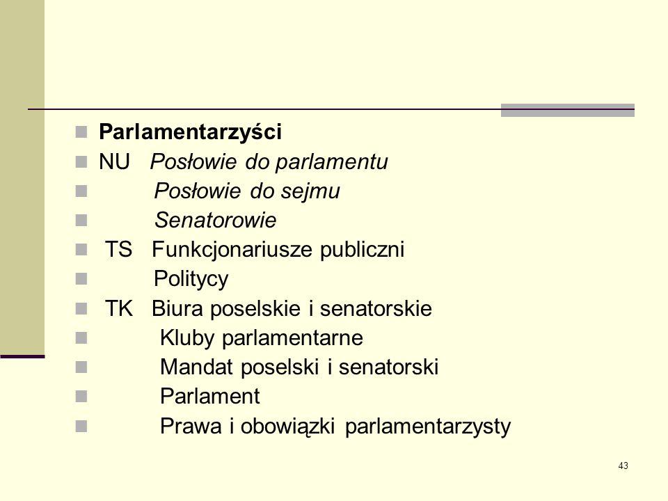 Parlamentarzyści NU Posłowie do parlamentu. Posłowie do sejmu. Senatorowie. TS Funkcjonariusze publiczni.