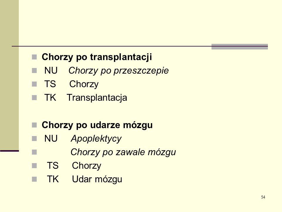 Chorzy po transplantacji