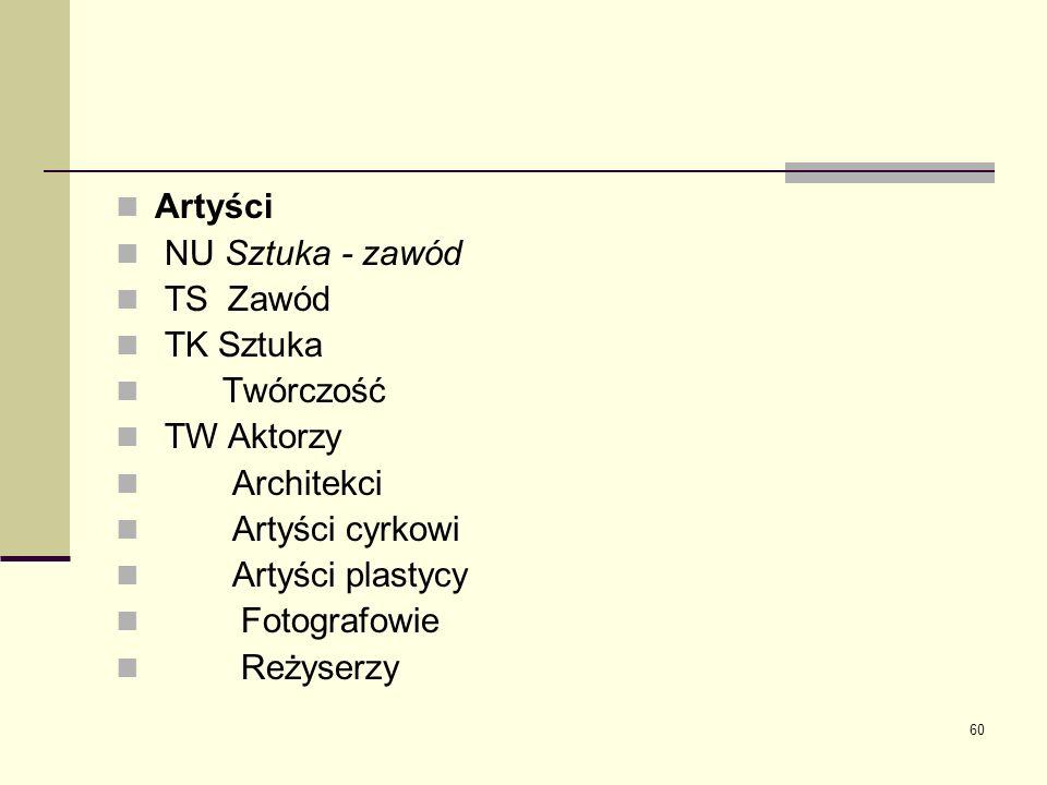 Artyści NU Sztuka - zawód. TS Zawód. TK Sztuka. Twórczość. TW Aktorzy. Architekci. Artyści cyrkowi.