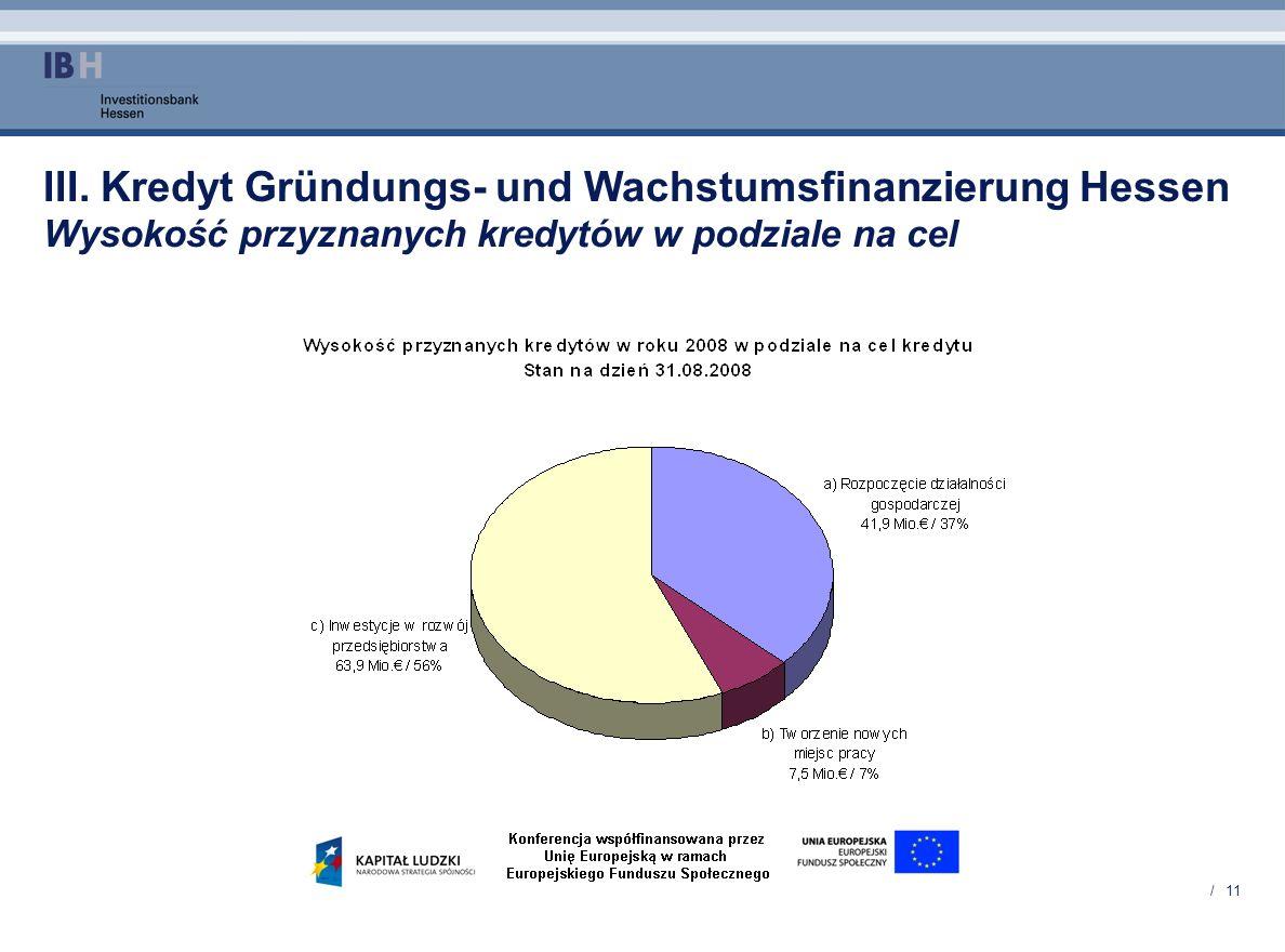 III. Kredyt Gründungs- und Wachstumsfinanzierung Hessen Wysokość przyznanych kredytów w podziale na cel