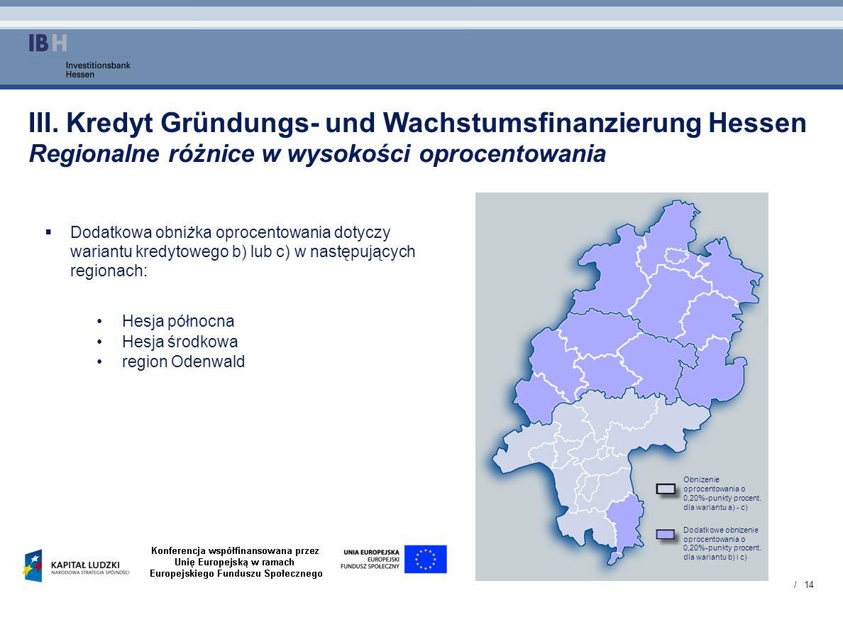 III. Kredyt Gründungs- und Wachstumsfinanzierung Hessen Regionalne różnice w wysokości oprocentowania
