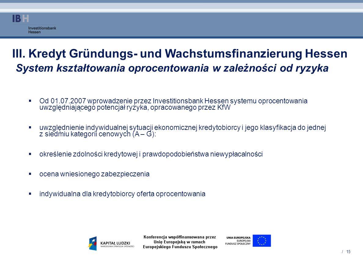 III. Kredyt Gründungs- und Wachstumsfinanzierung Hessen System kształtowania oprocentowania w zależności od ryzyka