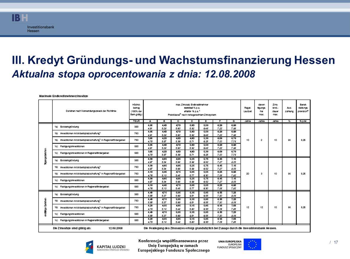 III. Kredyt Gründungs- und Wachstumsfinanzierung Hessen Aktualna stopa oprocentowania z dnia: 12.08.2008
