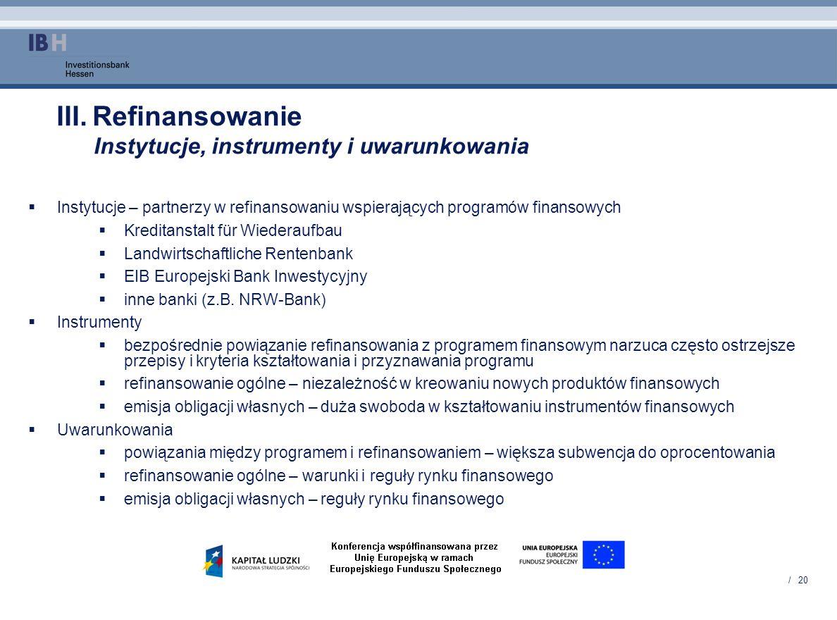 III. Refinansowanie Instytucje, instrumenty i uwarunkowania