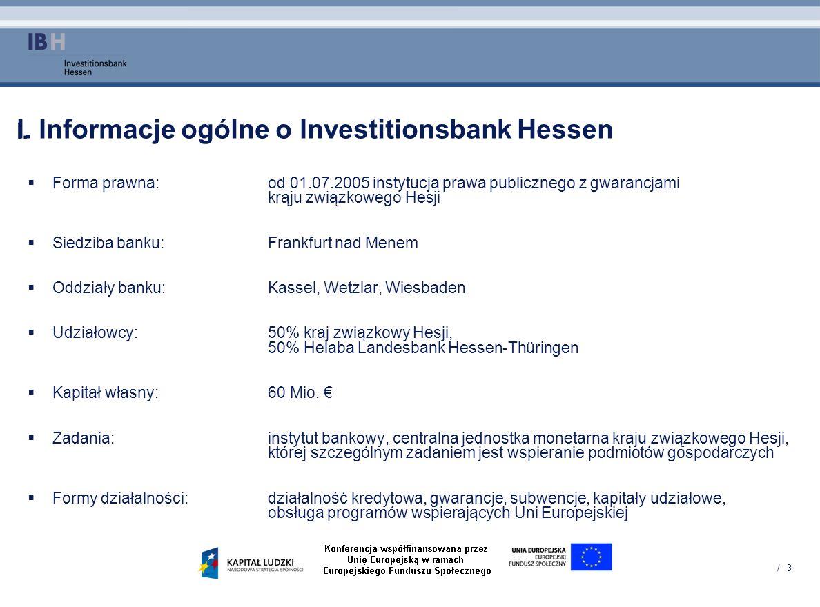 I. Informacje ogólne o Investitionsbank Hessen