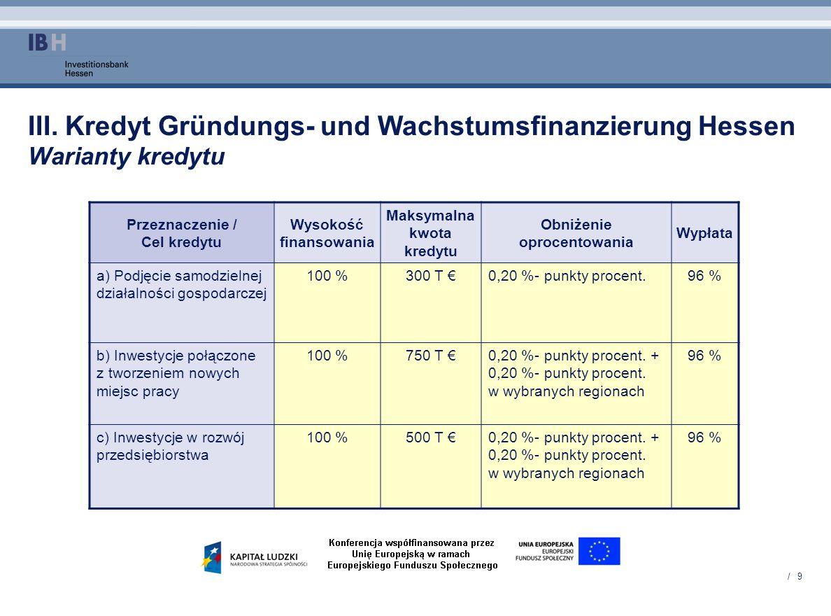 III. Kredyt Gründungs- und Wachstumsfinanzierung Hessen Warianty kredytu