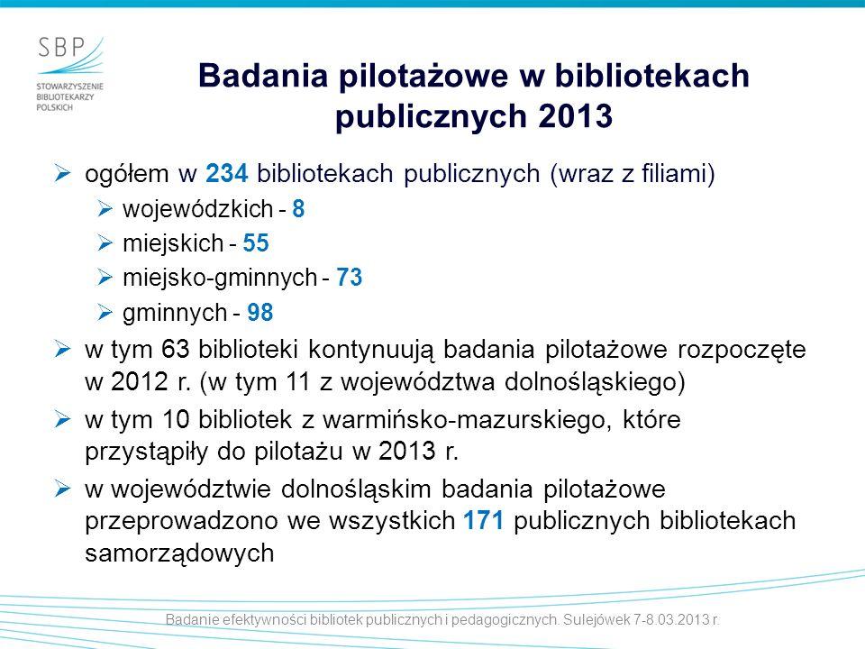 Badania pilotażowe w bibliotekach publicznych 2013