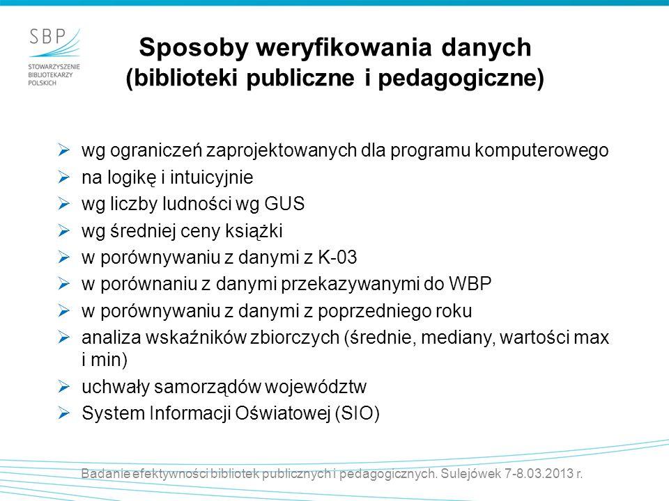 Sposoby weryfikowania danych (biblioteki publiczne i pedagogiczne)