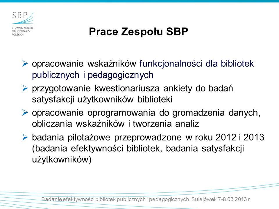 Prace Zespołu SBPopracowanie wskaźników funkcjonalności dla bibliotek publicznych i pedagogicznych.