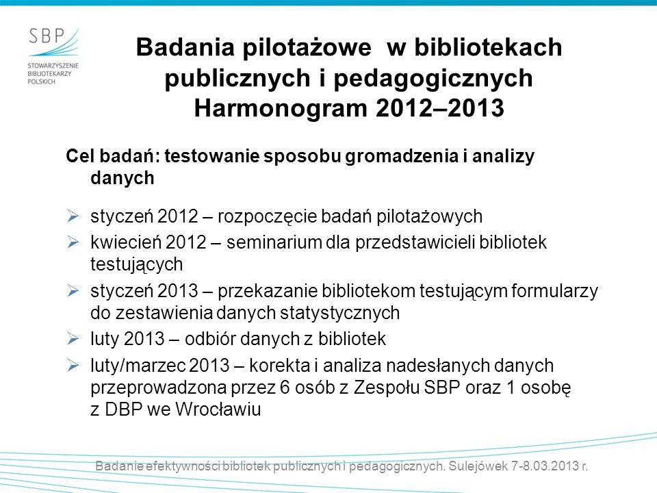 Badania pilotażowe w bibliotekach publicznych i pedagogicznych Harmonogram 2012–2013