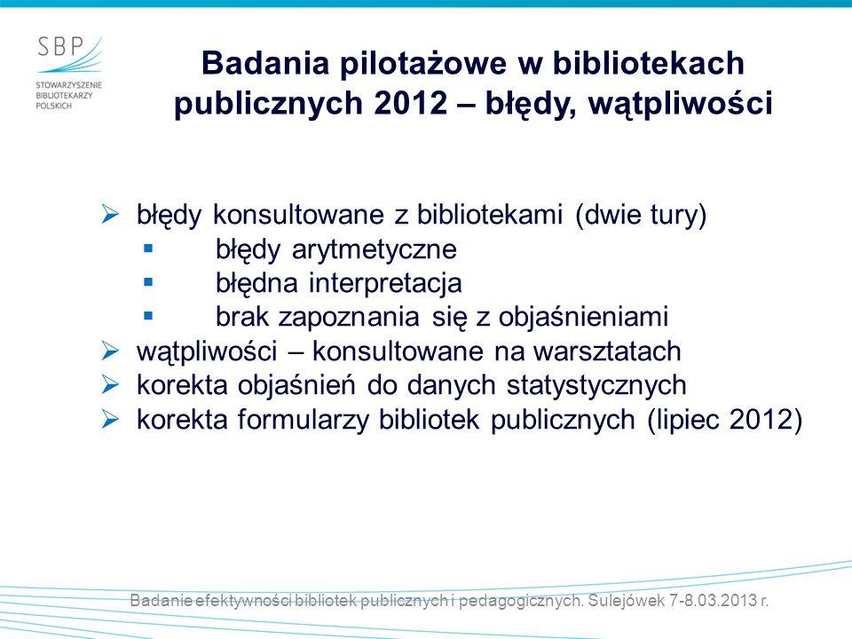 Badania pilotażowe w bibliotekach publicznych 2012 – błędy, wątpliwości