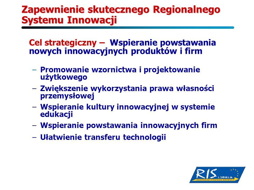 Zapewnienie skutecznego Regionalnego Systemu Innowacji