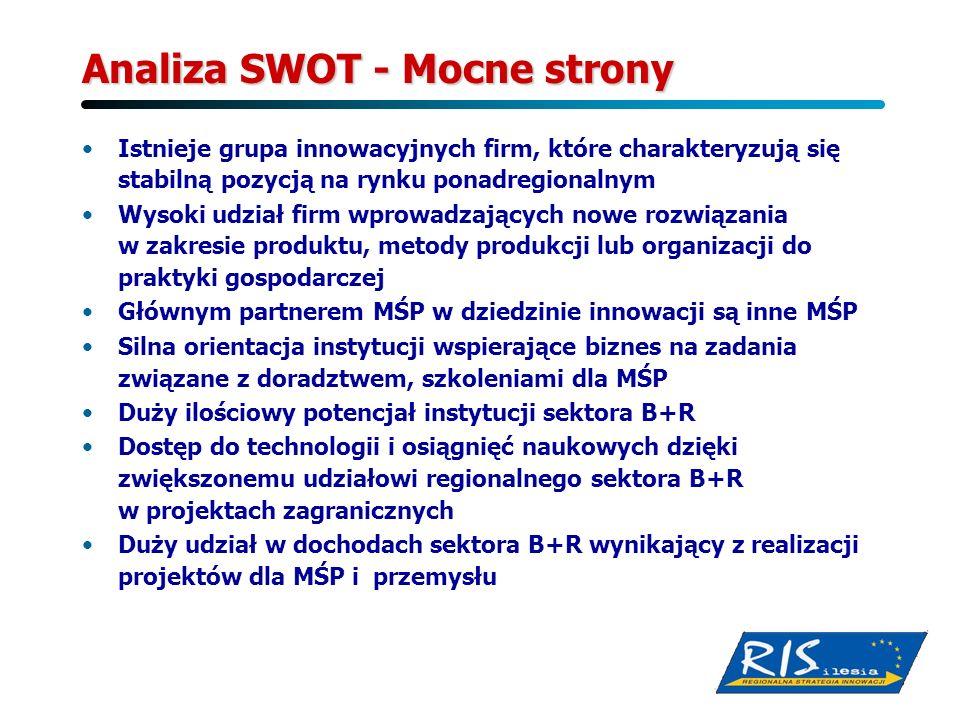 Analiza SWOT - Mocne strony