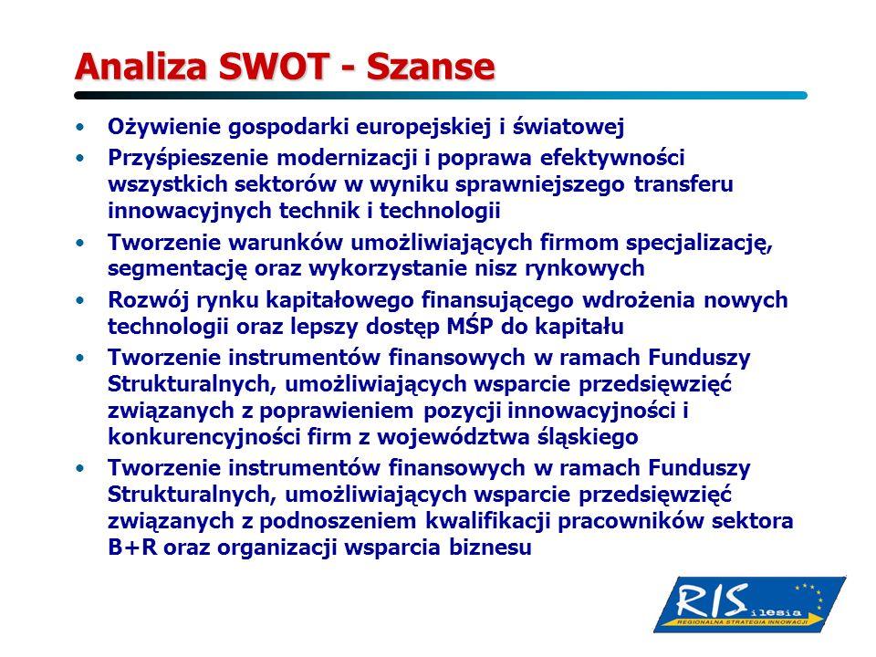 Analiza SWOT - Szanse Ożywienie gospodarki europejskiej i światowej