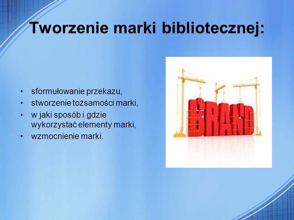 Tworzenie marki bibliotecznej: