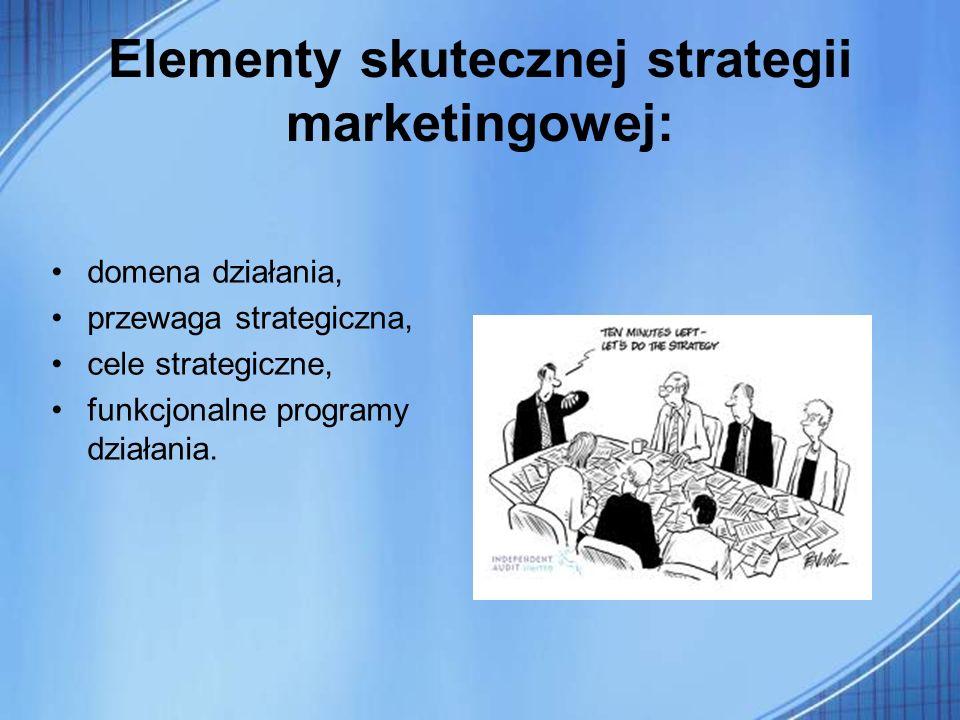 Elementy skutecznej strategii marketingowej: