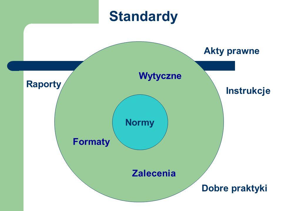 Standardy Akty prawne Wytyczne Raporty Instrukcje Normy Formaty