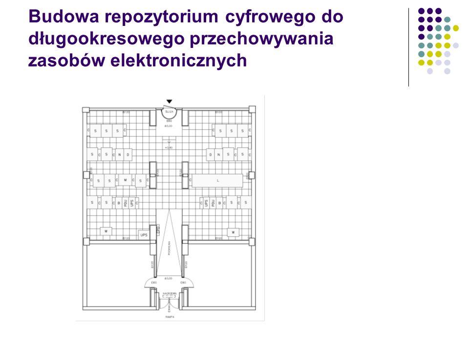 Budowa repozytorium cyfrowego do długookresowego przechowywania zasobów elektronicznych