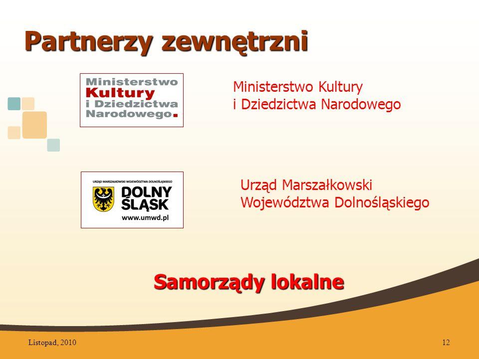 Partnerzy zewnętrzni Samorządy lokalne Ministerstwo Kultury