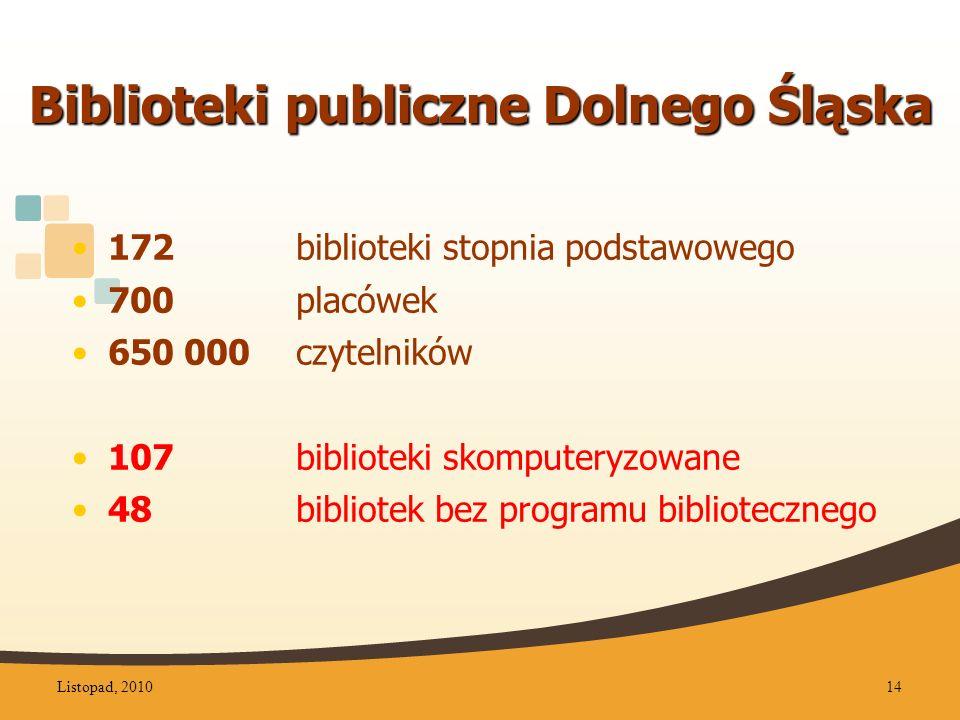 Biblioteki publiczne Dolnego Śląska