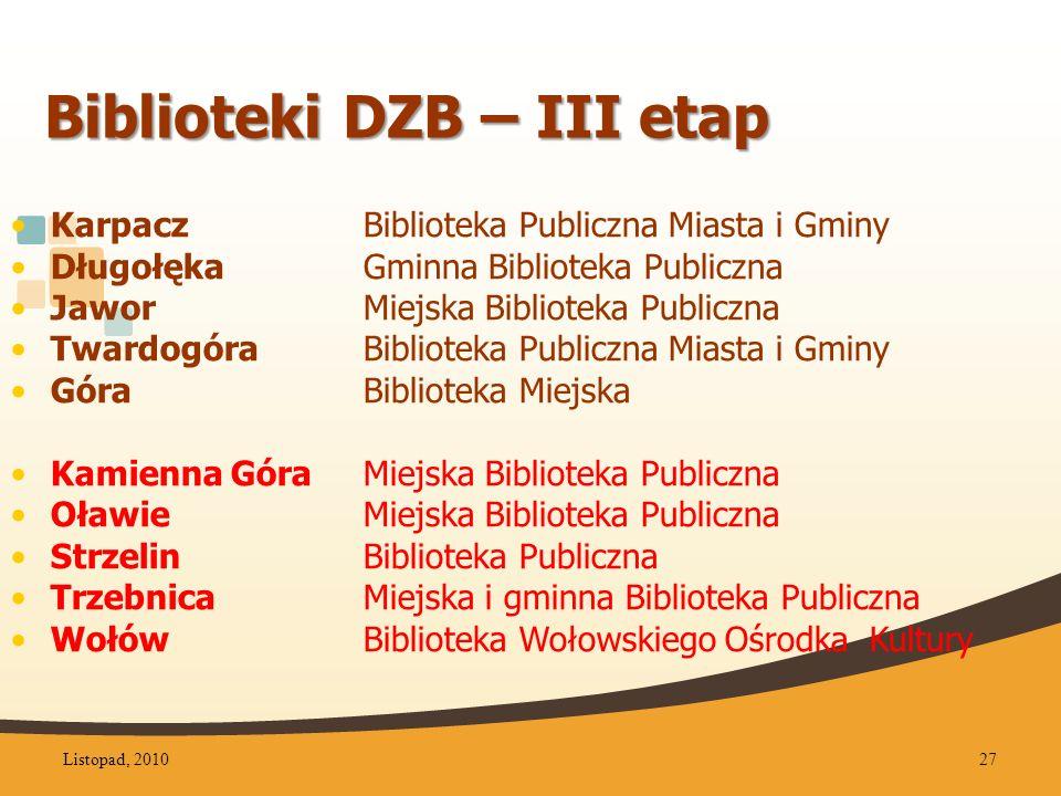 Biblioteki DZB – III etap