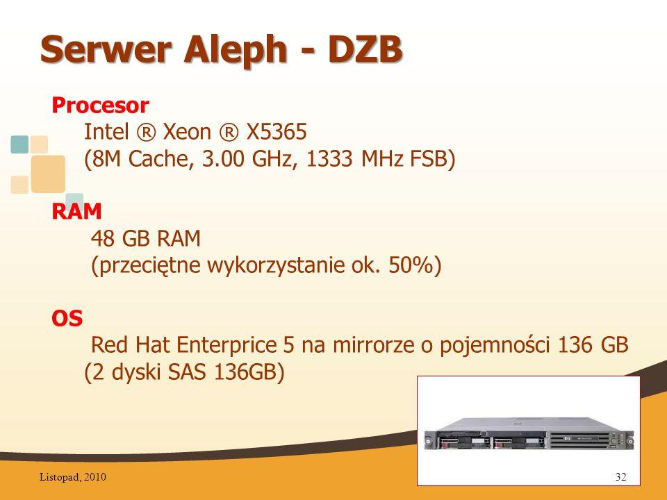 Serwer Aleph - DZB Procesor