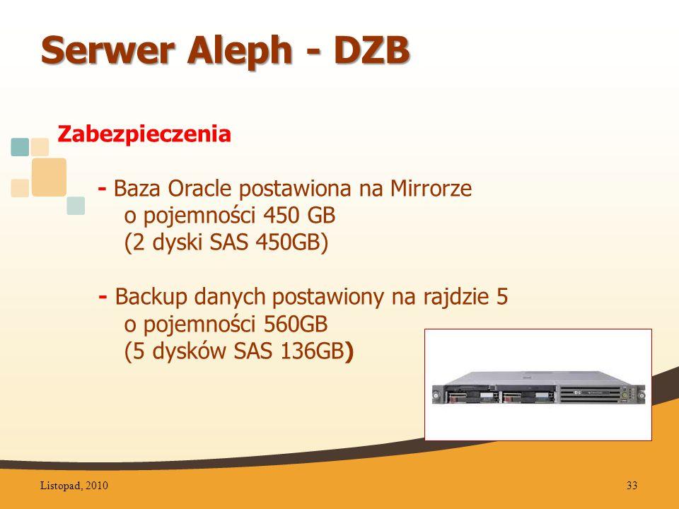 Serwer Aleph - DZB Zabezpieczenia - Baza Oracle postawiona na Mirrorze