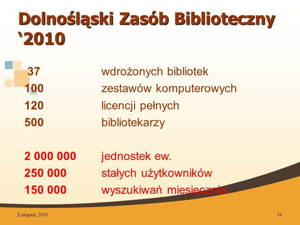 Dolnośląski Zasób Biblioteczny '2010