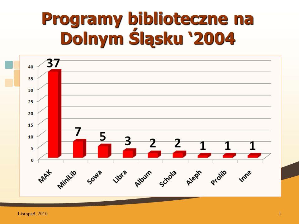 Programy biblioteczne na Dolnym Śląsku '2004
