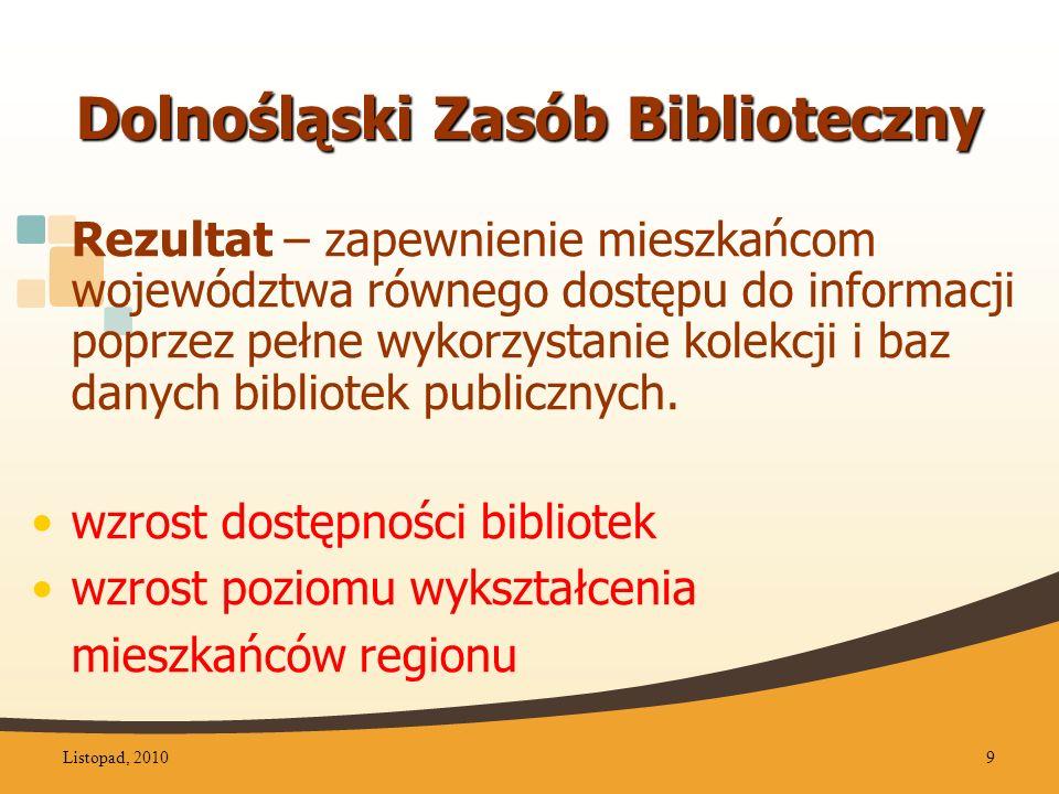 Dolnośląski Zasób Biblioteczny