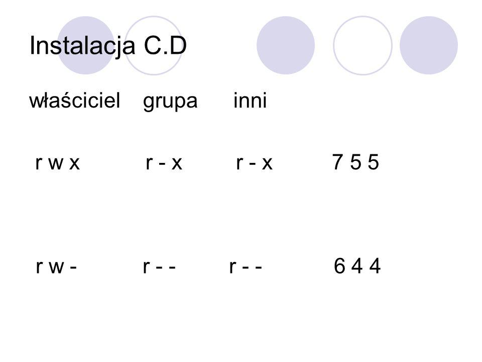 Instalacja C.D właściciel grupa inni r w x r - x r - x 7 5 5