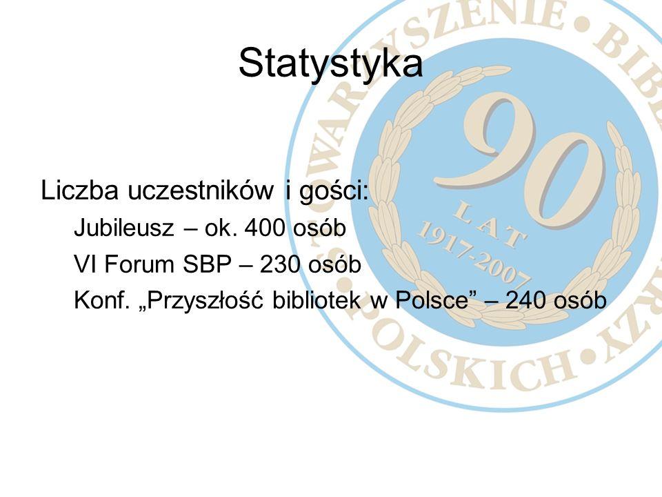 Statystyka Liczba uczestników i gości: Jubileusz – ok. 400 osób