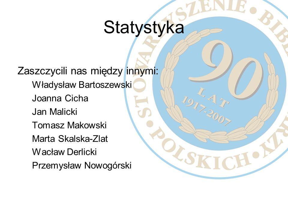 Statystyka Zaszczycili nas między innymi: Władysław Bartoszewski