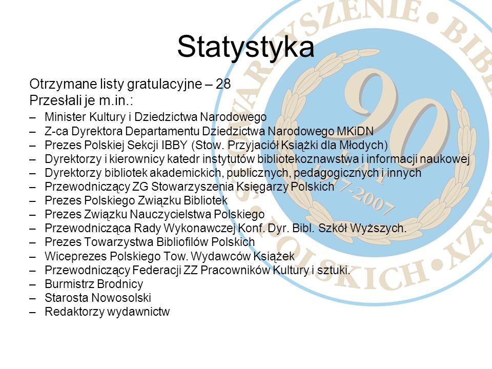 Statystyka Otrzymane listy gratulacyjne – 28 Przesłali je m.in.: