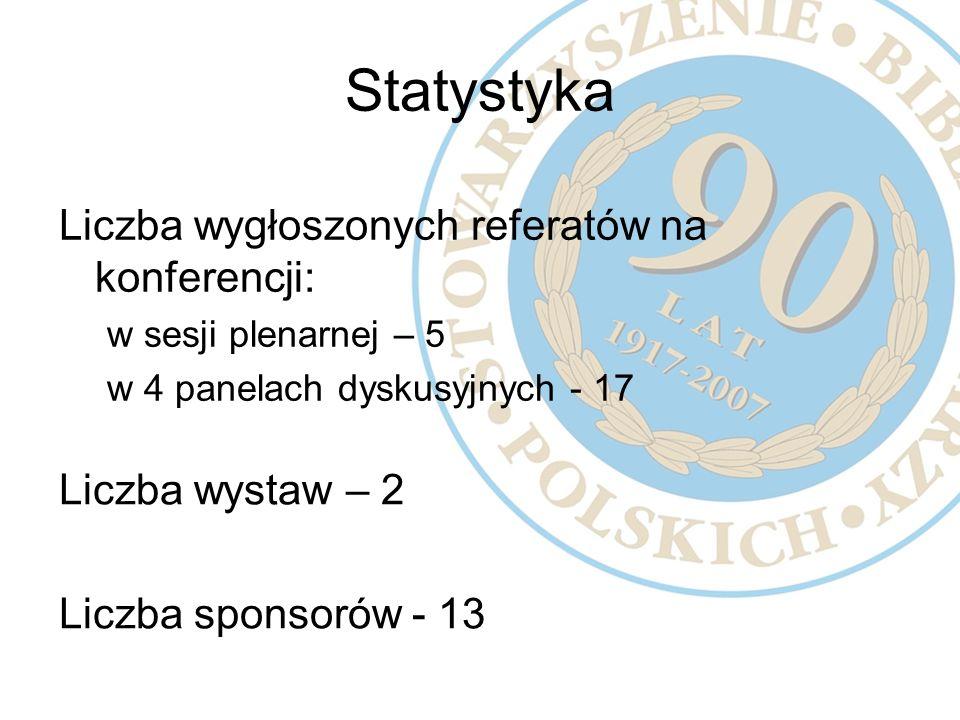Statystyka Liczba wygłoszonych referatów na konferencji: