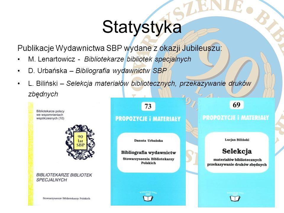 Statystyka Publikacje Wydawnictwa SBP wydane z okazji Jubileuszu: