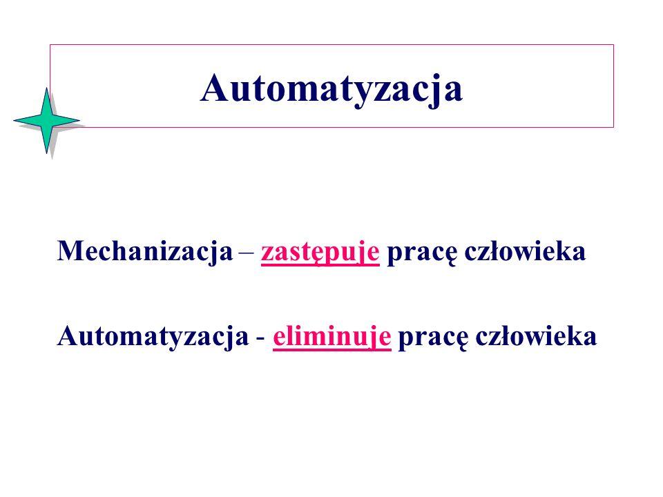 Automatyzacja Mechanizacja – zastępuje pracę człowieka